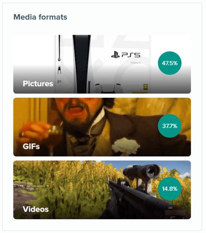 4 Media Formats