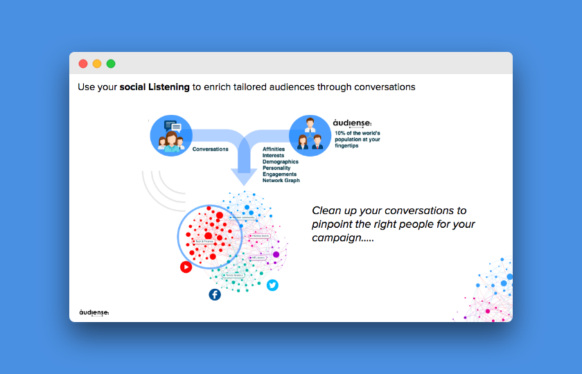 Audience Insights - Clean Up your conversations