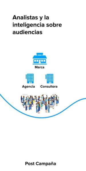 Audiense - Participantes en la fase post campaña