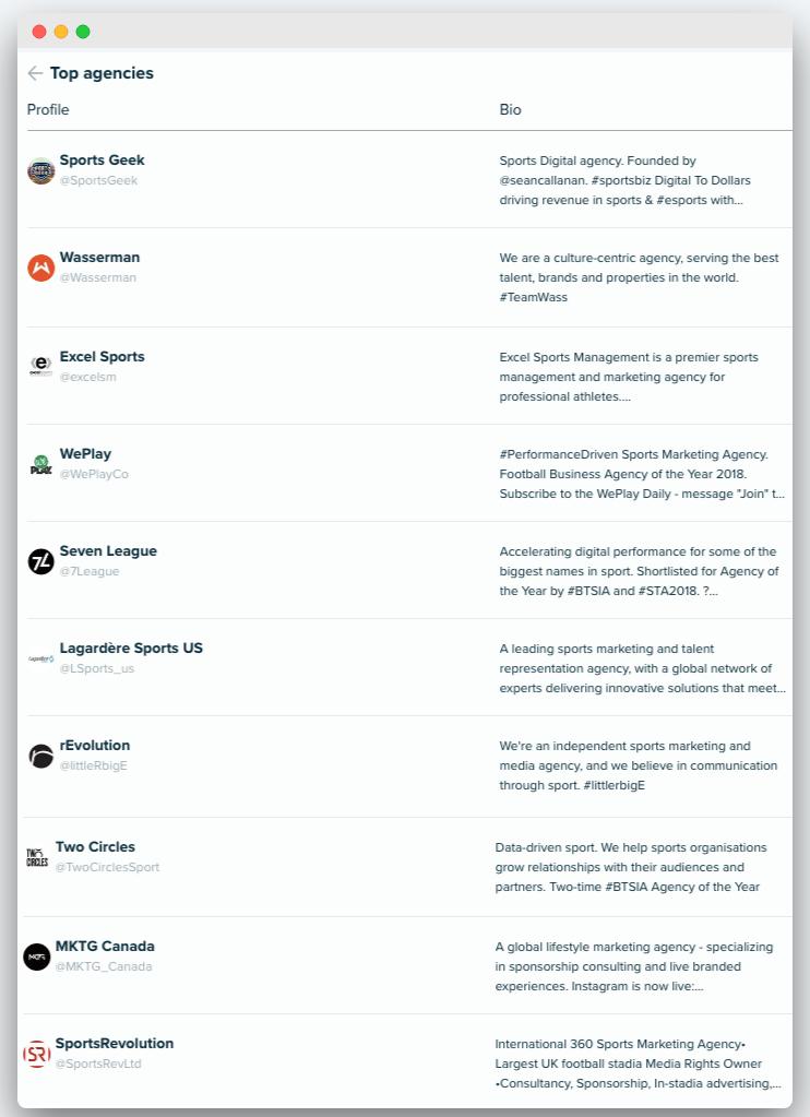Audiense - SportsBiz blog - top agencies