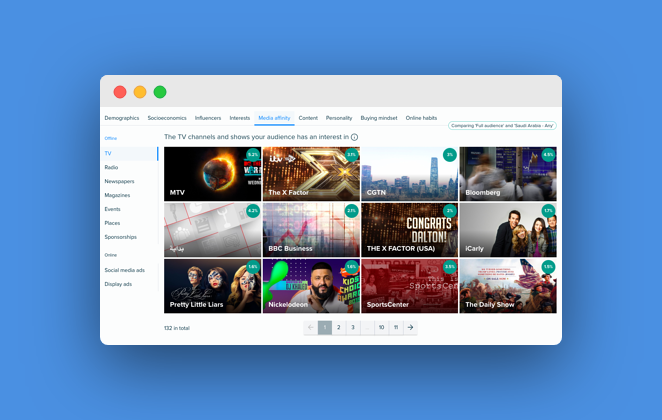 Audiense Insights - A New Media Affinity Tab