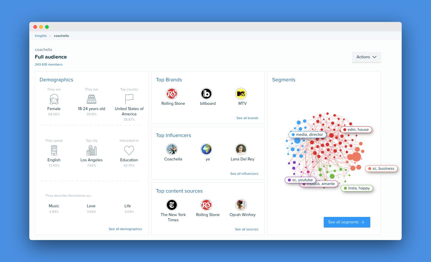 Audiense Insights - An enhanced UX Design