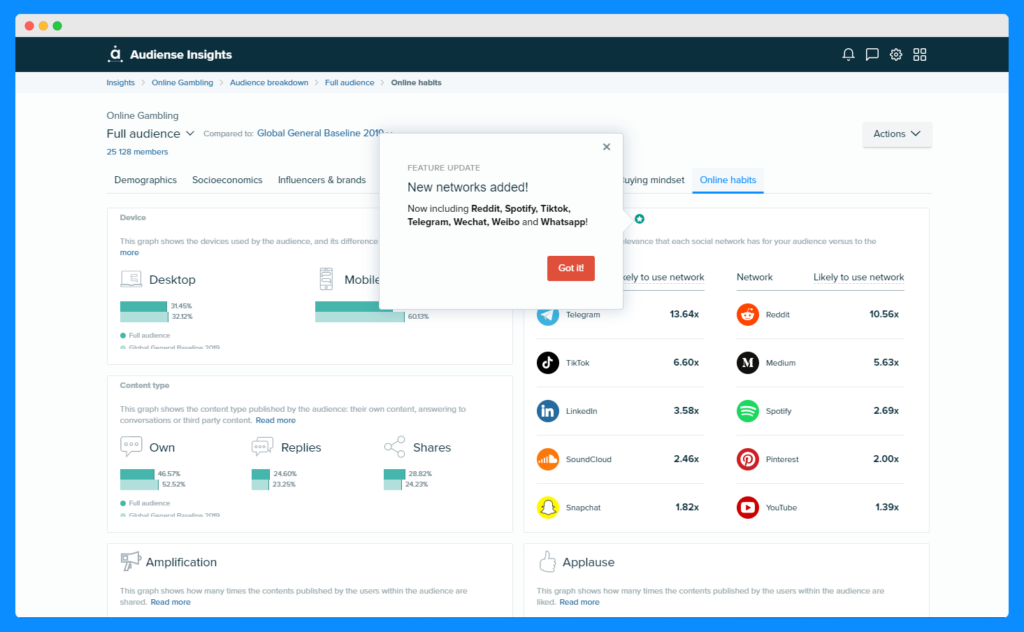 Audiense Insights - Social Media Relevance improved