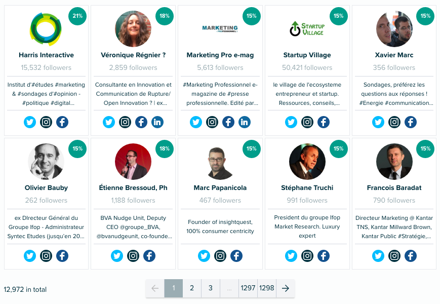 Audiense Insights - Top 10 influencers for Ipsos subsegment
