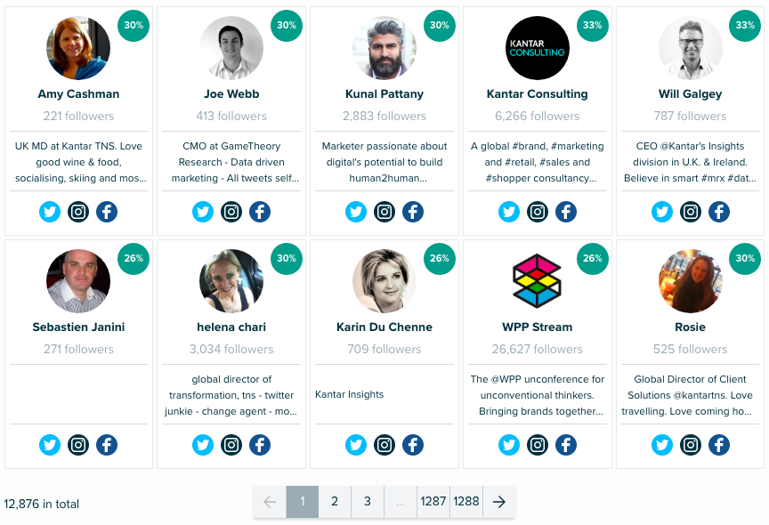 Audiense Insights - Top 10 influencers for Kantar and WPP segment