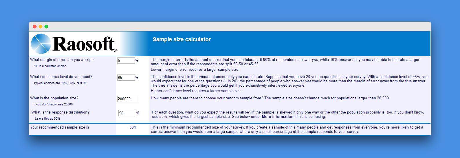 Sample size calculator by Raosoft