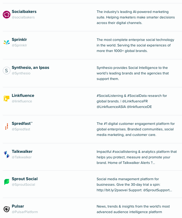 Audiense Insights - Social Intelligence - Top most influential platforms