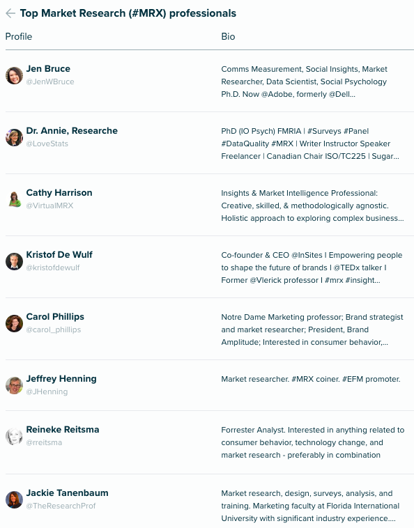 Audiense Insights - Social Intelligence - Top MRX professionals