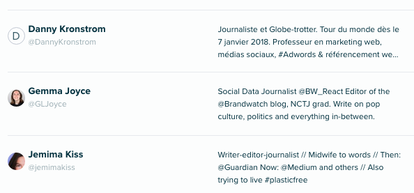 Audiense Insights - Social Intelligence - Top journalist