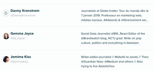 Audiense Insights - Social Intelligence - Top journalist