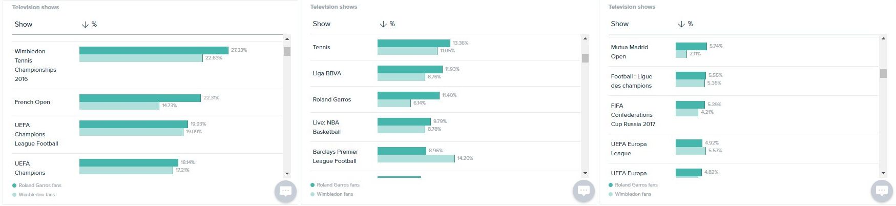 Audiense - Consumer Insights Report - TV shows 2