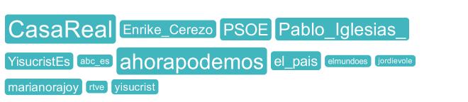 #ElReyAbdica: usuarios más mencionados
