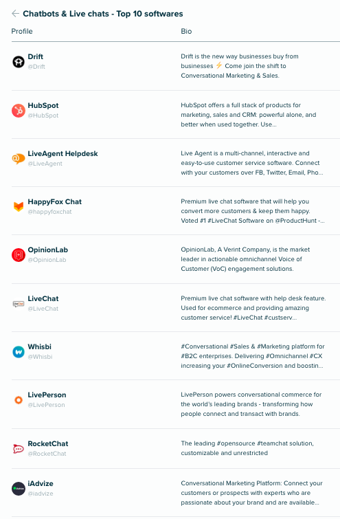 Top 10 chatbot and live chat softwares