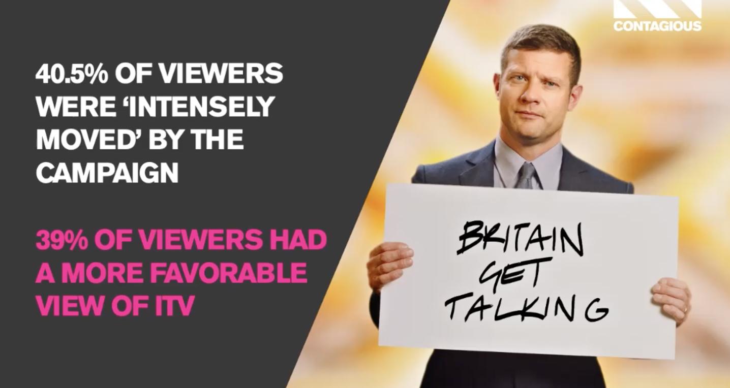 Audiense blog - Get Britain Talking | ITV
