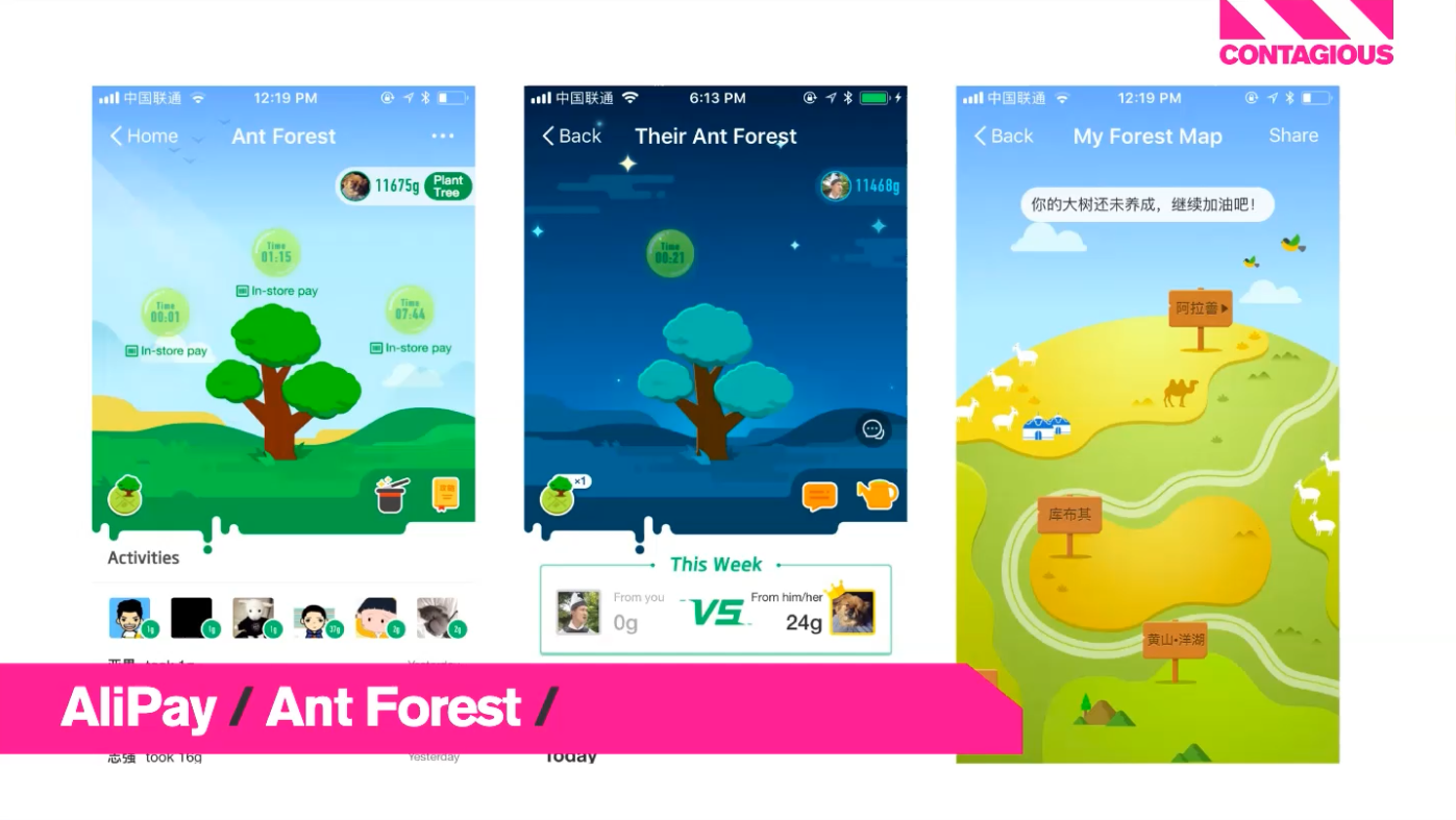 Audiense blog - AliPay | Ant Forest
