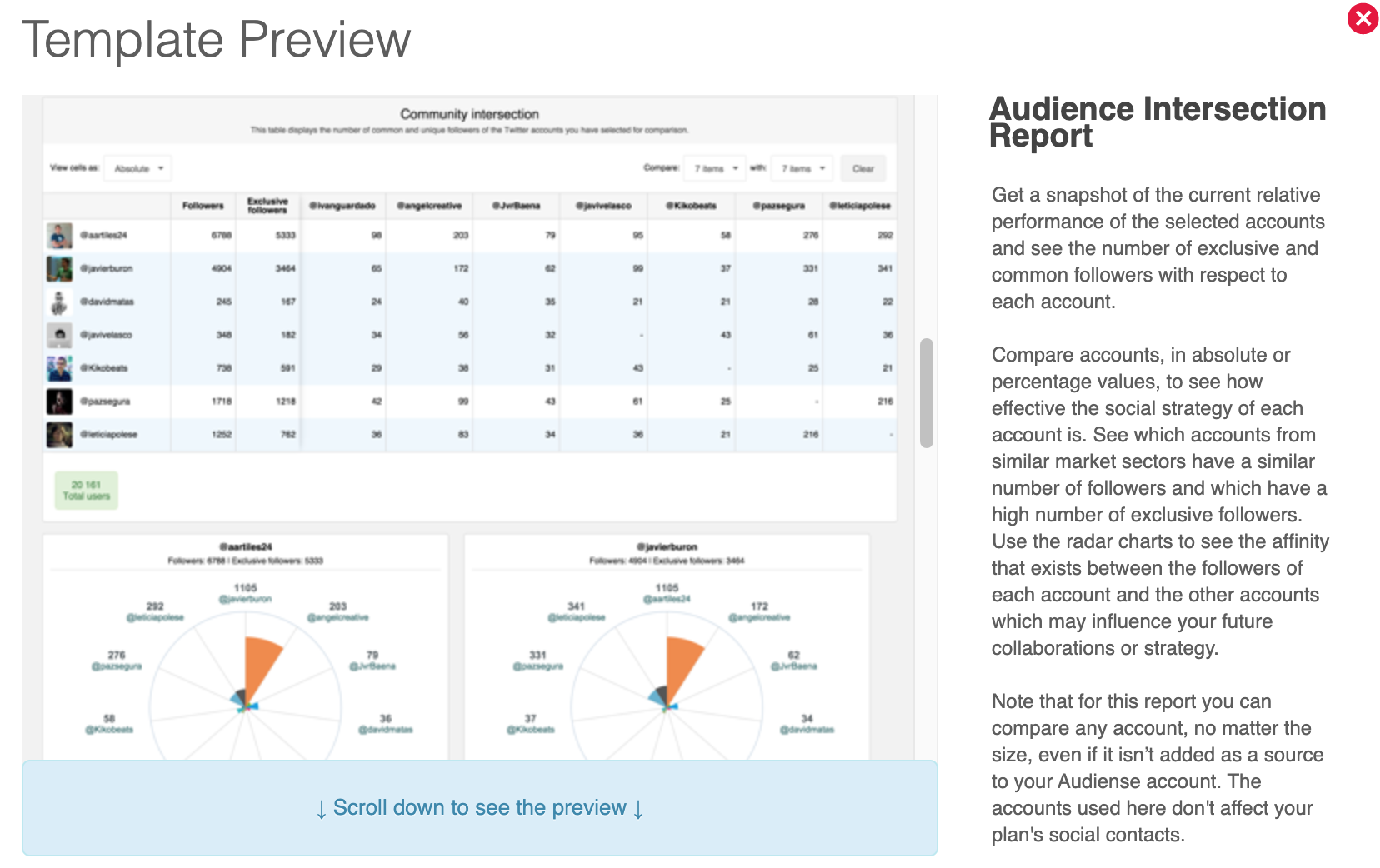 Audiense blog - Audience intersection report