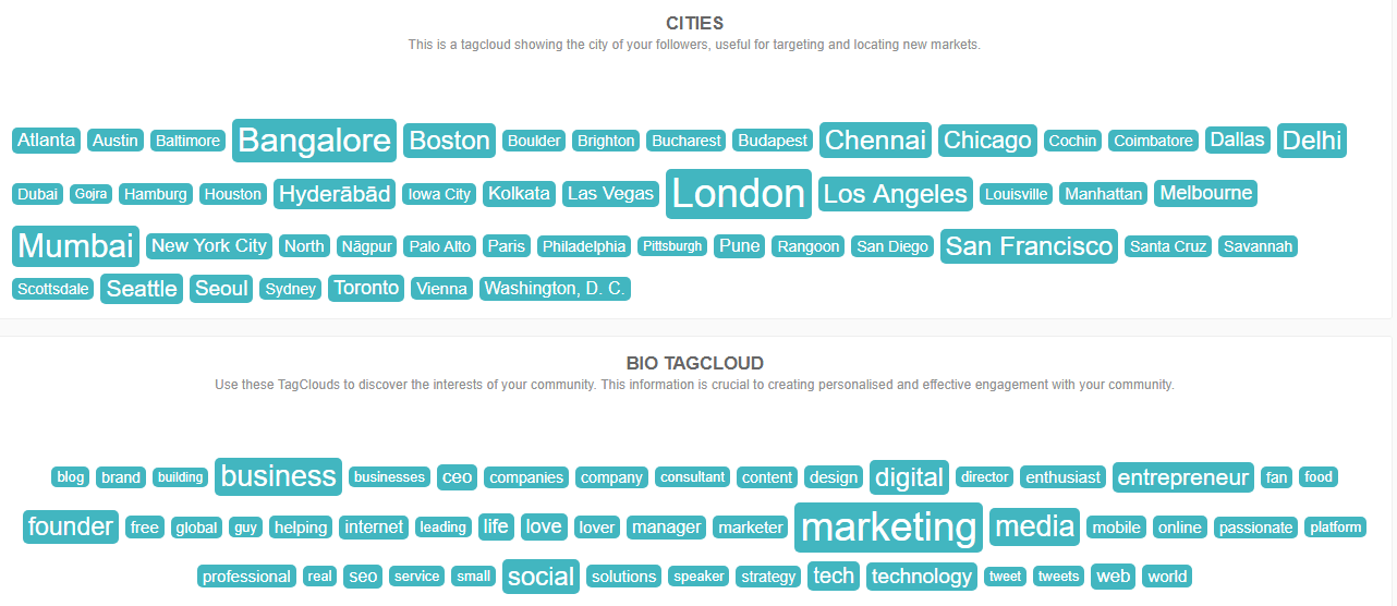 Audiense Connect - Cities and Bio Tag Clouds
